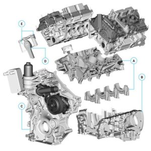 Blow up diagram of the Ford 2.7l ecoboost engine
